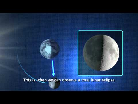 Copernicus Science Center - Lunar eclipse
