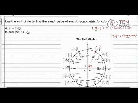 Use the Unit Circle to Evaluate Trigonometric Functions