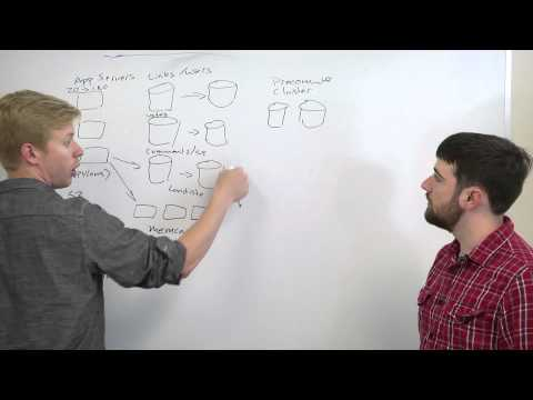 Cache Architecture - CS253 Unit 7 - Udacity