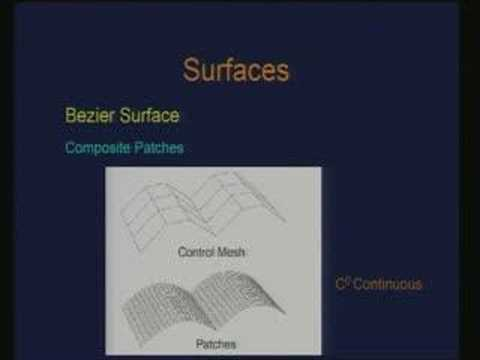 Lecture - 18 Surfaces (Contd.)