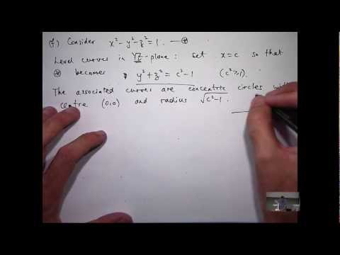 Sketch hyperboloid: 2 sheet example