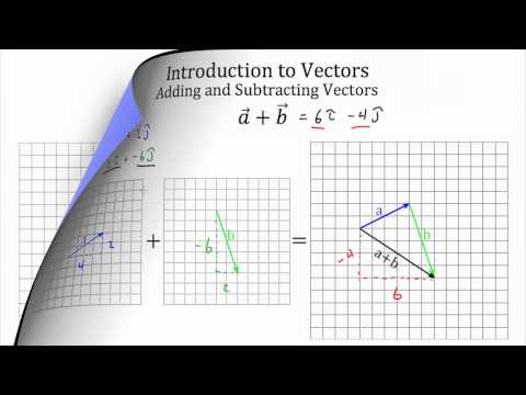 Vectors- Introduction