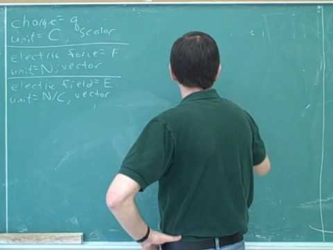 Physics: Electric field lines and Gauss's law (2)