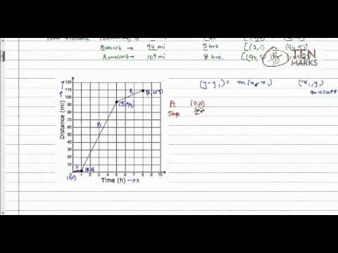 Piecewise Functions - Applications