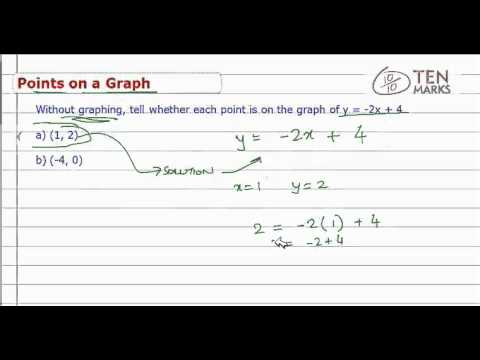 Points on a Graph