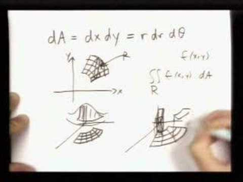 polar double integrals
