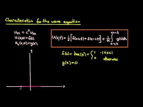 PDE 12 | Wave equation: characteristics