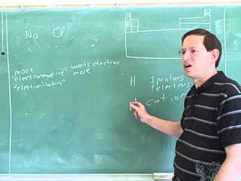 Stoichiometry. Atoms, molecules, moles (1)