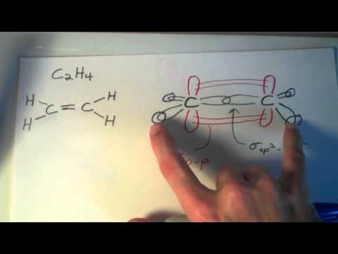 Valence Bond Theory V: Double Bond Rigidity and Cis/Trans Isomerism