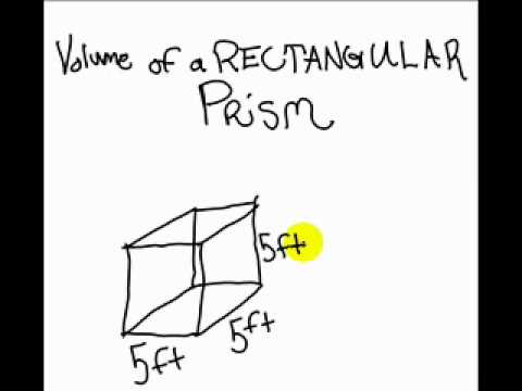 Volume of a Rectangular Prism (w/ Fernando)