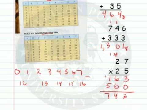 Octal Arithmetic
