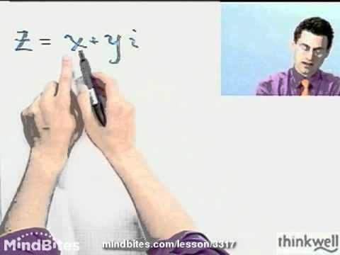 Trigonometry: Complex Number-Graph, Absolute Value