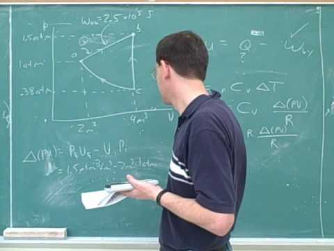 Physics: Thermodynamic processes (10)