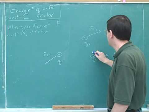 Physics: Electric field and electric force (1)