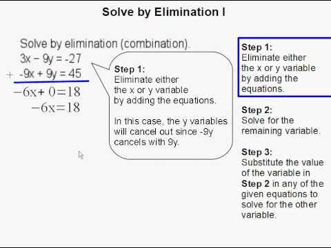 Solve by Elimination I