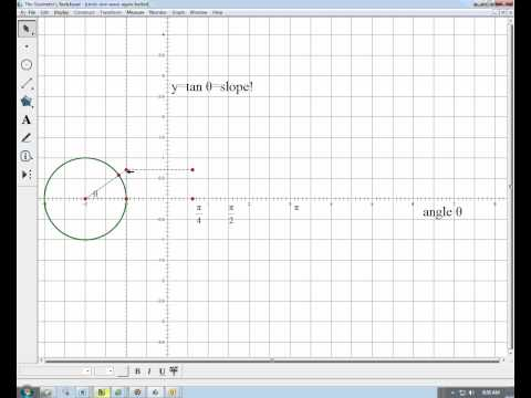 tangent graph intro