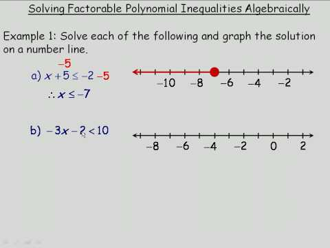 Solving Factorable Polynomial Inequalities Algebraically Part 1