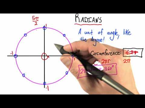 Where are we on the Circle 2 - Intro to Physics - Simple Harmonic Motion - Udacity