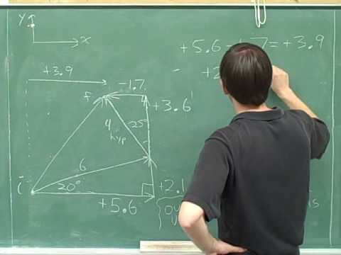Physics: Vector components (88)