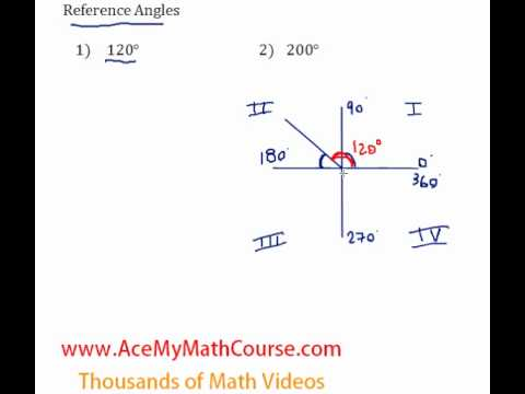 Reference Angles - Questions #1-2