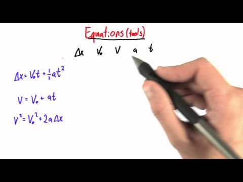 Which Equation has What - Intro to Physics - Motion - Udacity