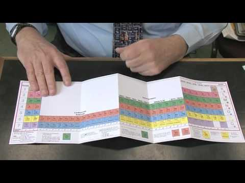 The Wide Periodic Table - Periodic Table of Videos