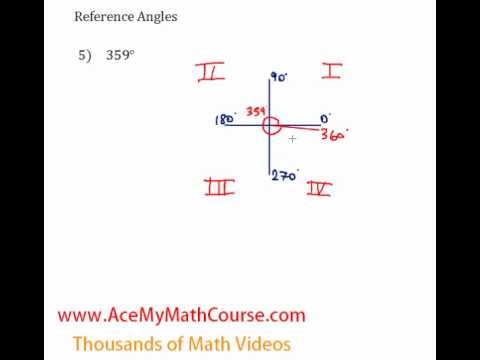 Reference Angles - Question #5