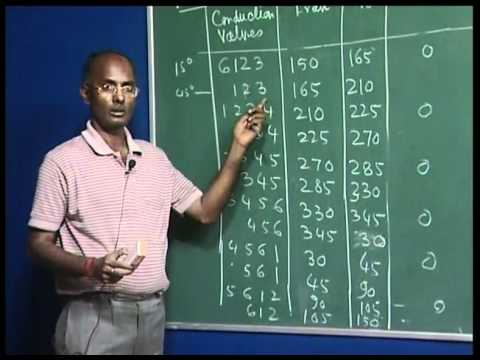 Mod-01 Lec-11 Lecture-11-High Voltage DC Transmission