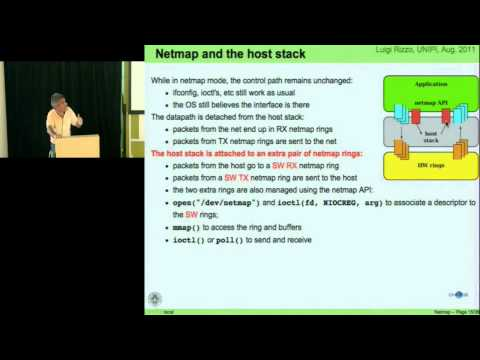 Netmap: A Novel Framework for High Speed Packet I/O