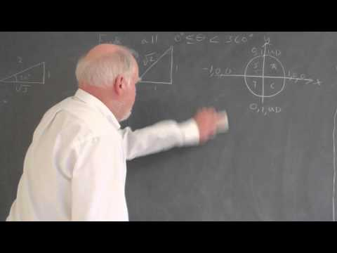 Ma 113: Solving simple trigonometric questions