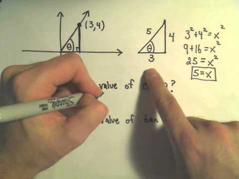 The Trigonometric Functions: The Basics! Example 2
