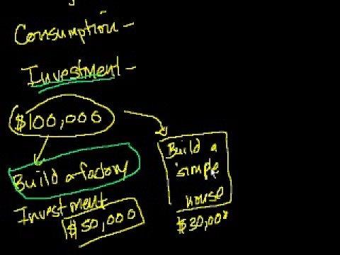 Investment vs. Consumption I