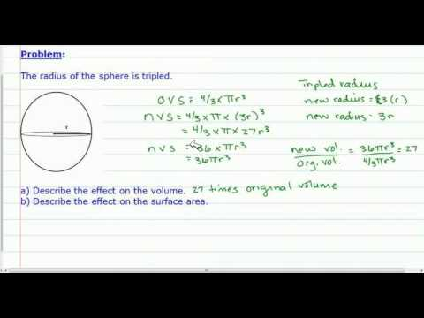 Surface Areas of Spheres - Changing Dimensions