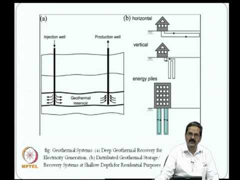 Mod-09 Lec-38 Sustainable development and energy geotechnology