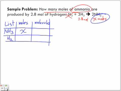 Stoichiometry Sample Problems Part 1