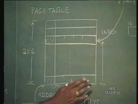 Lecture - 20  Virtual Memory