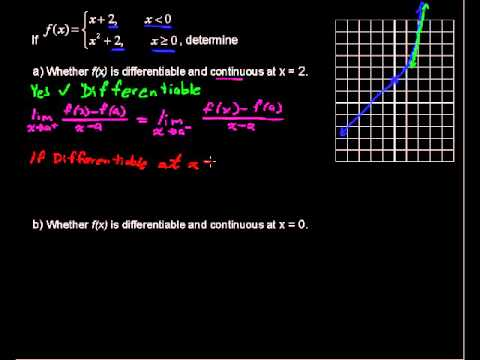 What is the Relationship between Differentiability and Continuity in Functions - Calculus Tips