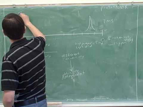 Another introduction to proton NMR (3)