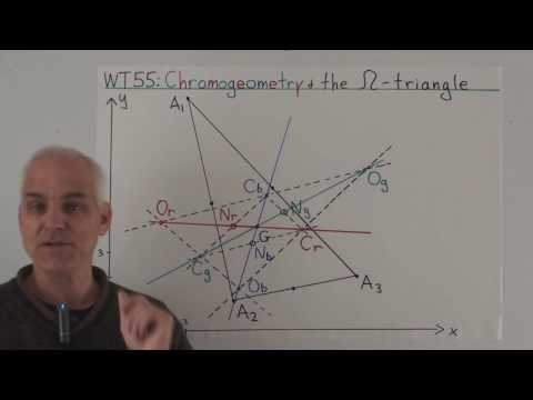 WT55: Chromogeometry and the Omega triangle