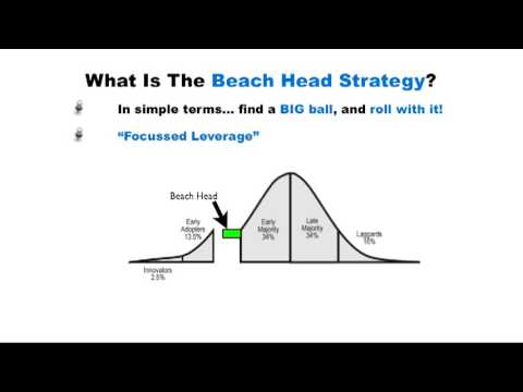 The Focussed 4-Step Success Formula - Part 3: Apply The Beach Head Strategy
