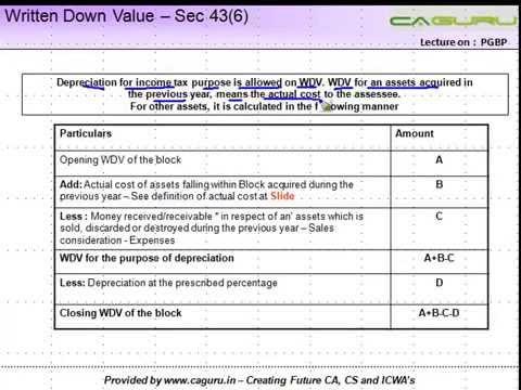 CA IPCC PGBP 23   Written Down Value    Sec 436