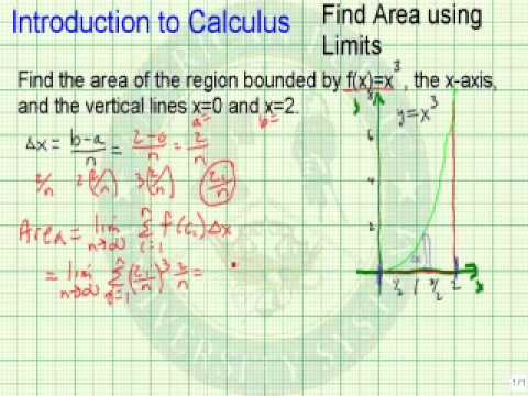Find Area Using Limits