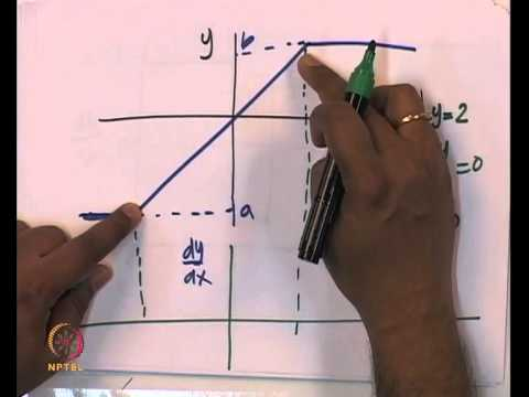 Mod-01 Lec-32 Tutorial and Discussion