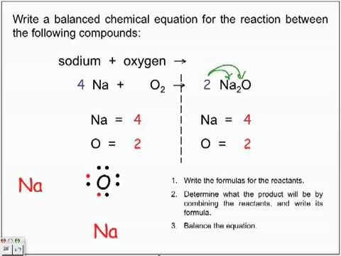 Synthesis Reactions Lecture