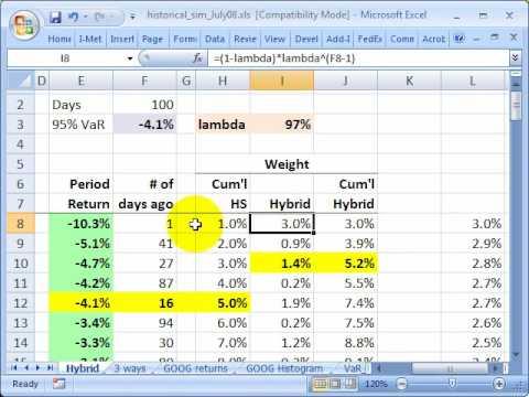 Hybrid historical simulation approach to value at risk (VaR)