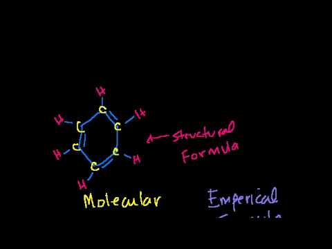 Molecular and Empirical Formulas