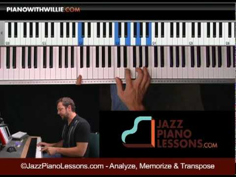 Memorize and Transpose songs on the piano