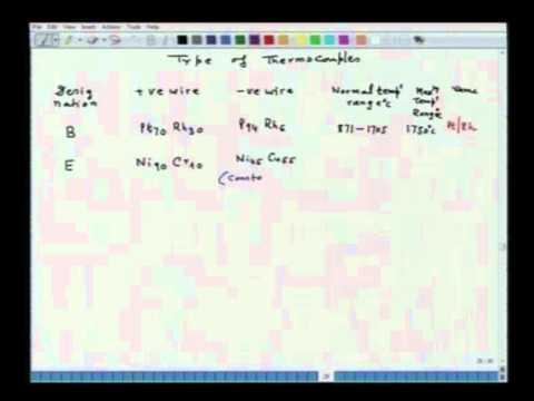 Mod-01 Lec-36 Miscellaneous Topics: Pyrometry