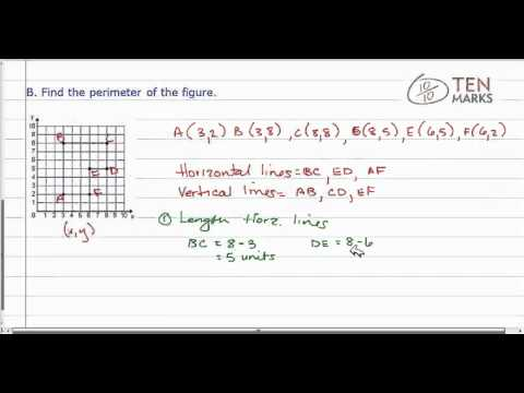 Perimeter on a Coordinate Graph