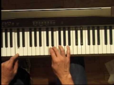 Piano Lesson - How to Play the C major scale (right hand)